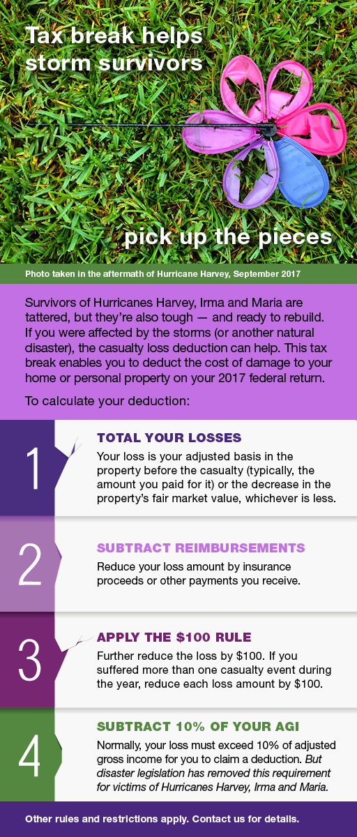 How to claim the casualty loss deduction after a disaster.